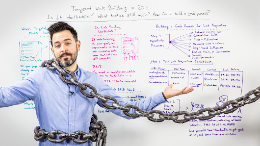 Targeted Link Building in 2016 - Whiteboard Friday