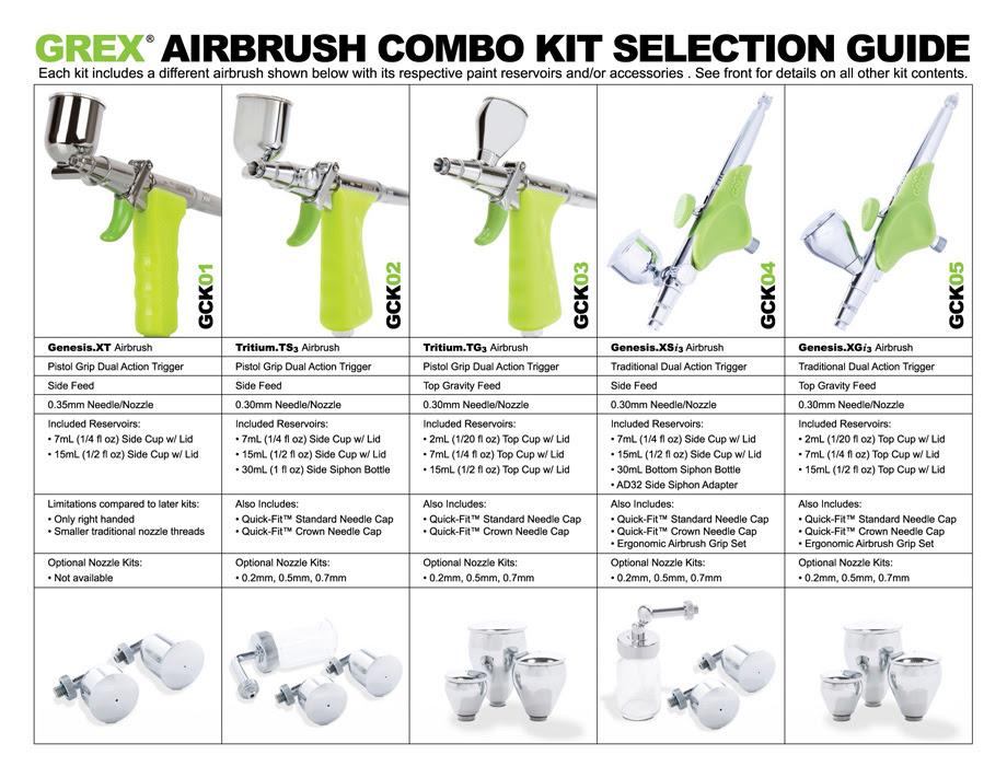 Airbrush Needle Size Chart