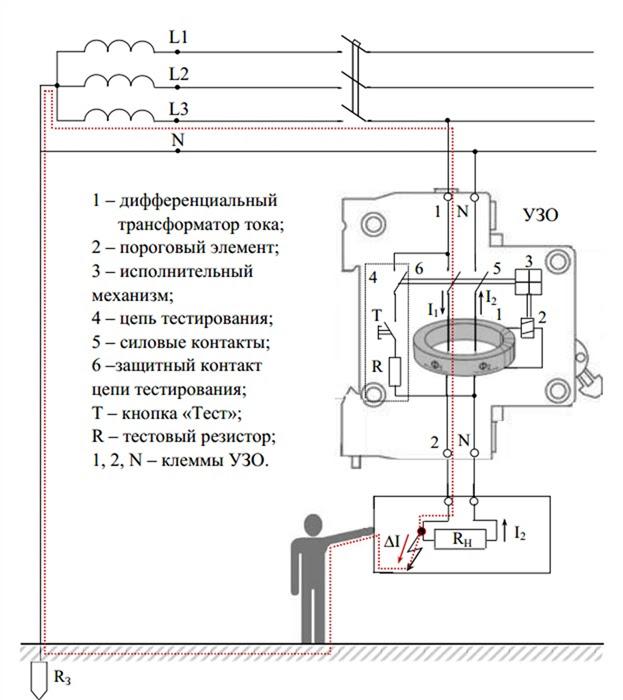 Структурна схема і принцип дії УЗО