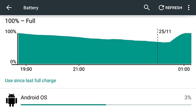 Battery issues in Android Lollipop