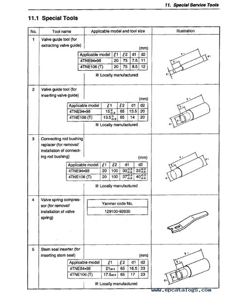 Yanmar Industrial Diesel Engine 4TNE94/98/106(T) Service