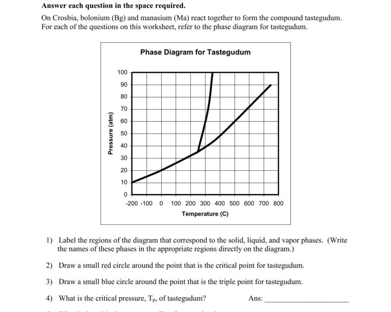 32 Phase Diagram Worksheet Answers