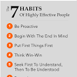 Seven Habits Of Successful people