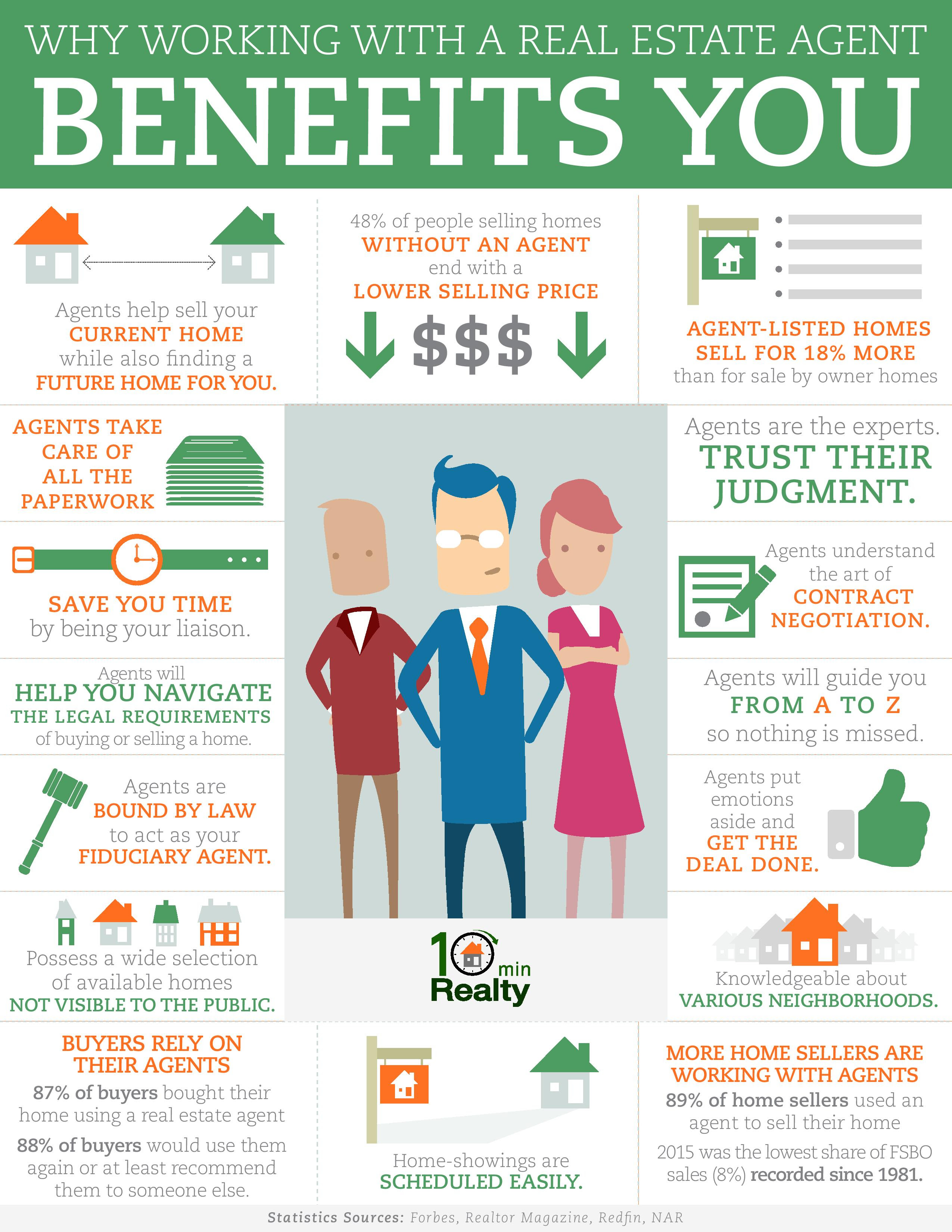 How Working with a Real Estate Agent Benefits You ...