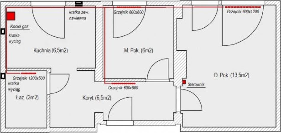 Ile Kosztuje Projekt Instalacji Gazowej W Mieszkaniu
