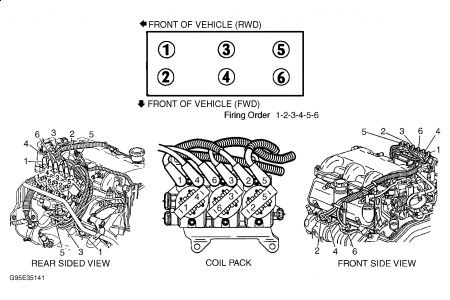 Firing Order: Six Cylinder Two Wheel Drive Automatic ...