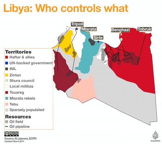 Libye : Un bloc Haftar-Kadhafi, le mystère des 10 milliards d'euros disparus et les problèmes de Sarkozy (EADaily)