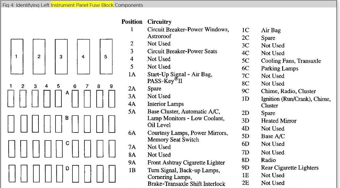 95 Buick Park Avenue Fuse Box Diagram