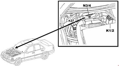 '93-'01 Mercedes C-Class (W202) fuse diagram