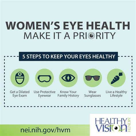 NEI?s Healthy Vision Month 2017 Puts Spotlight on Women