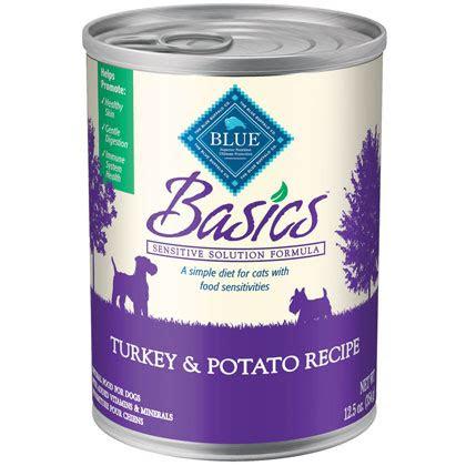 blue buffalo basics canned dog food petmeds