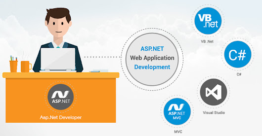 What Should I Check When I Need To Hire Asp.Net Developer?