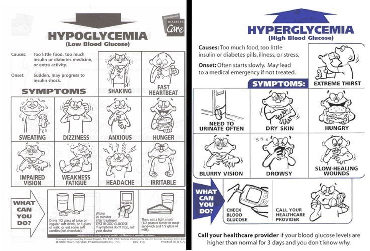 Hypoglycemia And Hyperglycemia Symptoms Handout