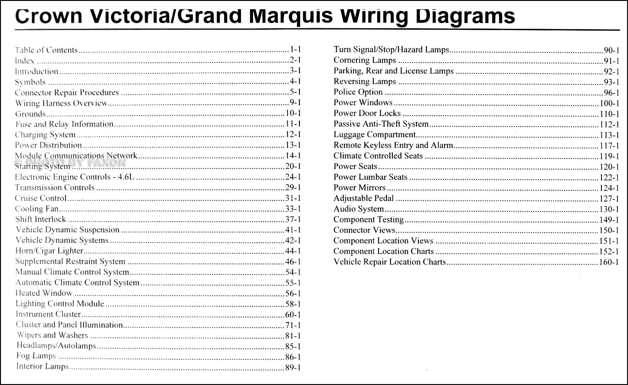 Diagram 2009 Crown Victoria Grand Marquis Original Wiring Diagram Full Version Hd Quality Wiring Diagram Circutdiagram Gtve It