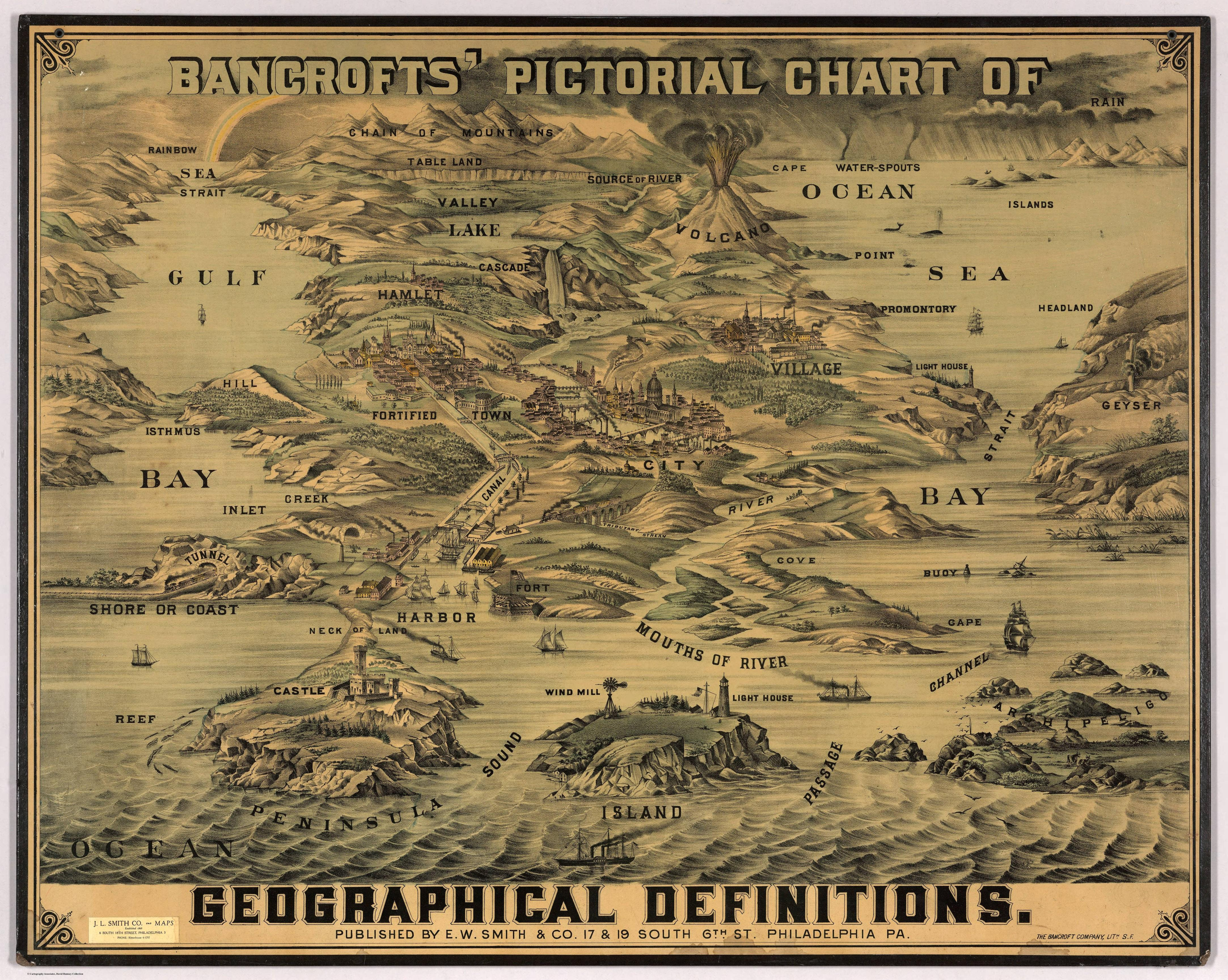 Bancrofts' pictorial chart of geographical definitions, 1870