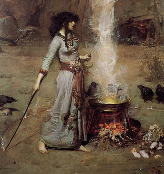 A Basic Ritual Outline - Wiccan Spells