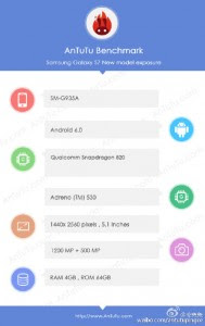 Galaxy S7 Specs Details