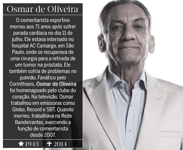 Osmar de Oliveira (Foto: ARTE: EDUARDO GARCIA)