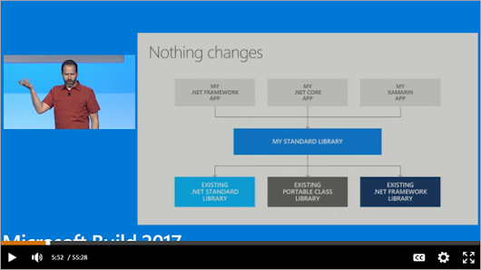 BUILD 2017 Conference Rollup for .NET Developers