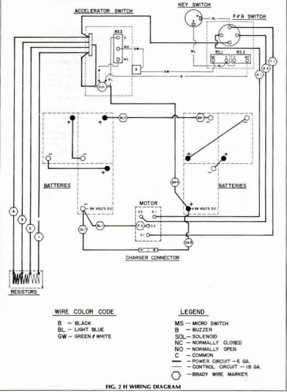 1983 Ez Go Gas Golf Cart Wiring Diagram Pocket Rocket Battery Wiring Harness Cts Lsa Tukune Jeanjaures37 Fr