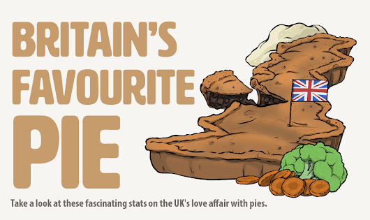 Ovenu Uncovers Britain's Favourite Pie