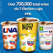 7-Eleven, 7-Elections Survey