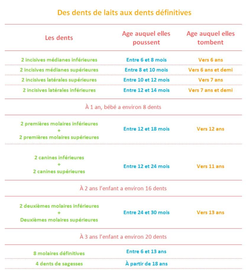 Perte De Taille Avec L âge - Partager Taille Bonne