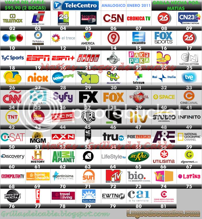 Grillas De Cable Y Tv Gu 237 A De Canales Telecentro Enero 2011