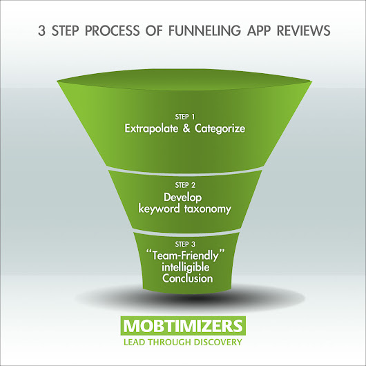 The Ultimate Guide to App Store Optimization for managers - Mobtimizers -