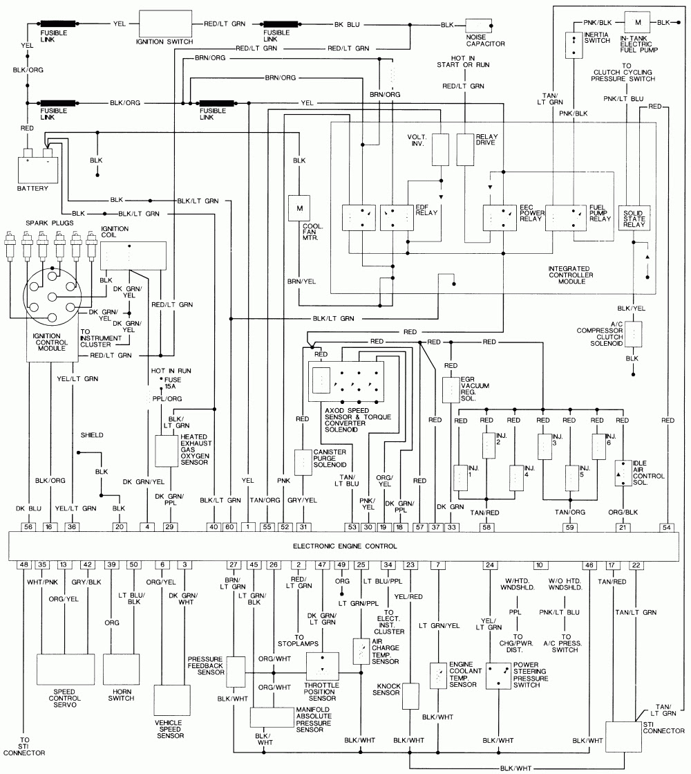 32 1996 Ford F150 Fuse Box Diagram