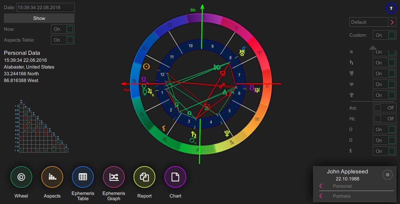 Astrology programs vedic Best Online