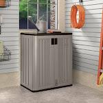 Suncast 2.5 ft. W x 1.6 ft. D Base Storage Cabinet BMC3600