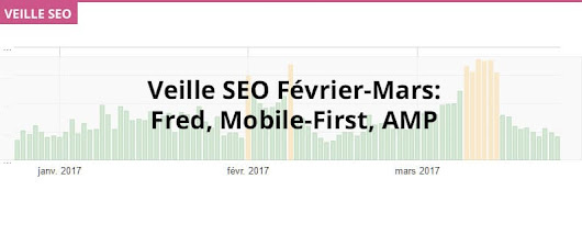Veille SEO - Fred, mobile-first, AMP