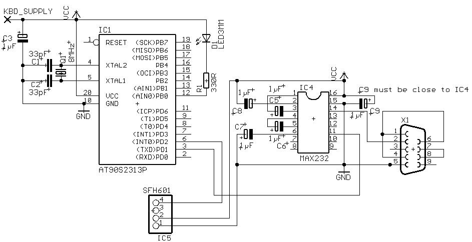 best: Serial Port IR Receiver Using AVR