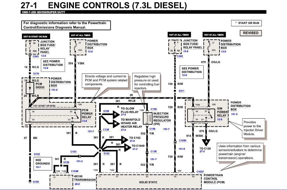 Diagram F250 7 3l Wiring Diagram 1999 Full Version Hd Quality Diagram 1999 Protechwiring Campustemesa It