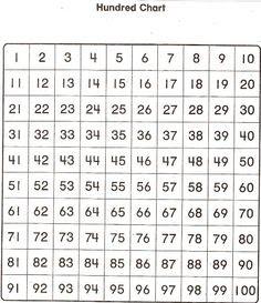 100 Number Chart blank http://www.apples4theteacher.com/math/games ...