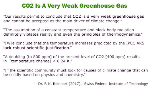 Swiss Physicist: CO2 Contributed Only 0.12°C To Global Temps Since 1850 | Climate Change Dispatch
