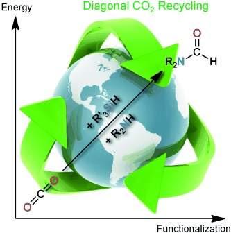 CO2 pode substituir petroquímicos usando técnica