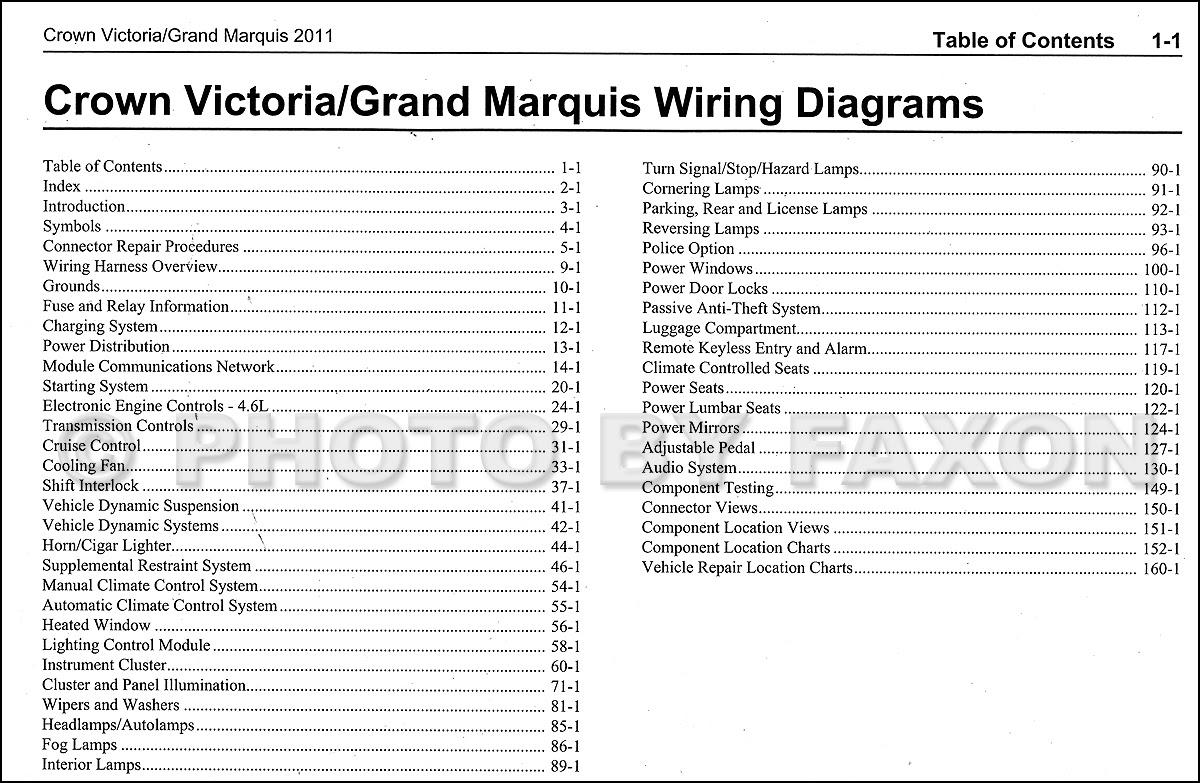 Diagram 2007 Crown Victoria Wiring Diagram Manual Full Version Hd Quality Diagram Manual Lielirin Oltreilmurofestival It