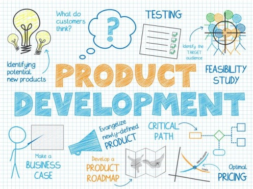 The Ultimate Guide – How to Develop a New Electronic Product
