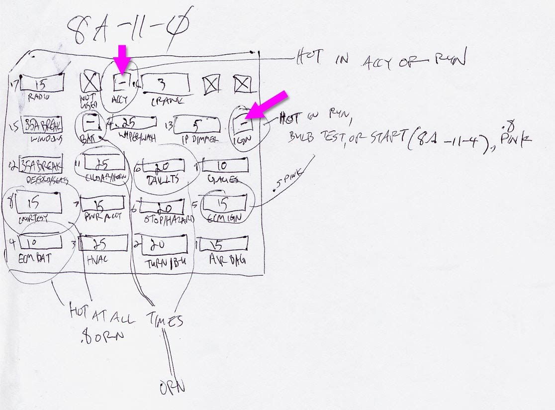 1972 Camaro Fuse Box Wiring Diagram Report1 Report1 Maceratadoc It