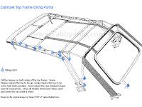 Get 2005 Mustang Convertible Top Wiring Diagram Background