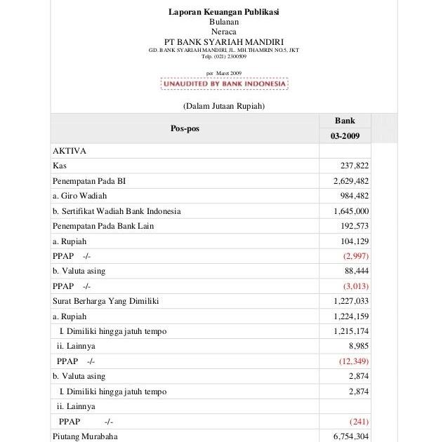 Laporan Keuangan Perusahaan Bank Mandiri - Seputar Laporan