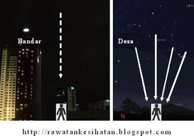 Pencerapan bintang dari dua kawasan