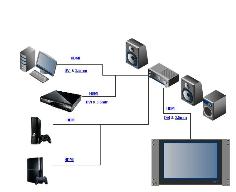 Wiring Diagram For Hdmi To Rca Connector