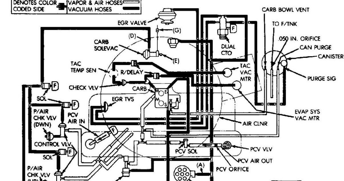 1989 Jeep Wrangler 42 Vacuum Diagram - Wiring Site Resource