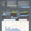 Is Natural Gas North America's Future? [INFOGRAPHIC] - U.S. Oil Properties