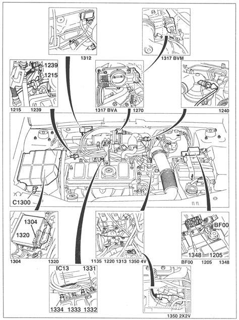 Peugeot Engine Schematics | Wiring Library