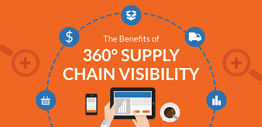 The Benefits Of 360 Degree Supply Chain Visibility