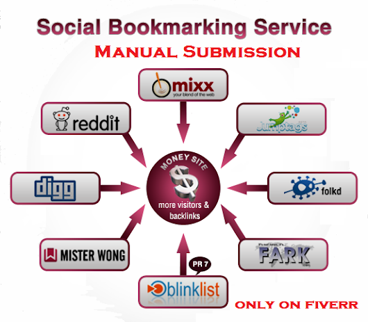 I will create manual high PR5to9 bookmark on best sites for $5